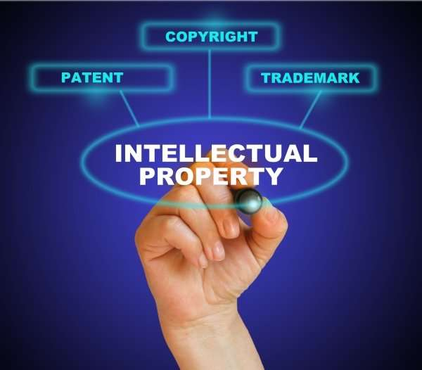 intellectual property copyright patent trademark