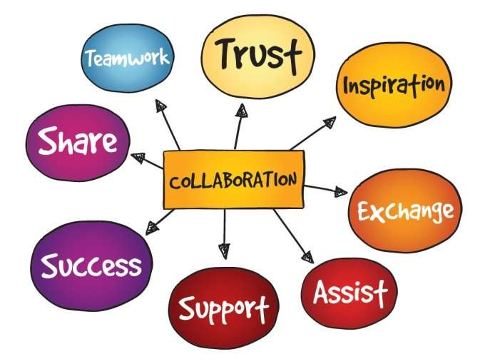 Collaboration at the center