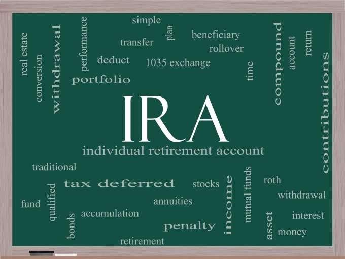 ra-individual-retirement-account-on-chalkboard